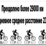 Сколько дней займет поездка  вокруг света на велосипеде?