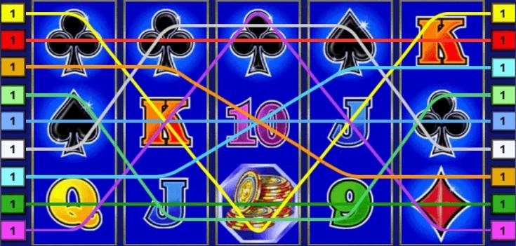 Балом азарта правит в слоте King Of Cards Карточный Король в вулкан казино